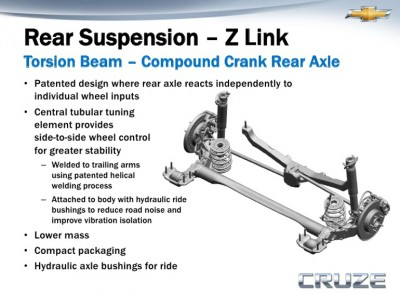 Chevrolet-Cruze-Hatch-Z-link-rear-suspension.jpg